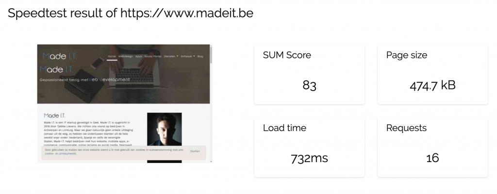 Resultaat serveruptimemonitor.co van Made I.T.